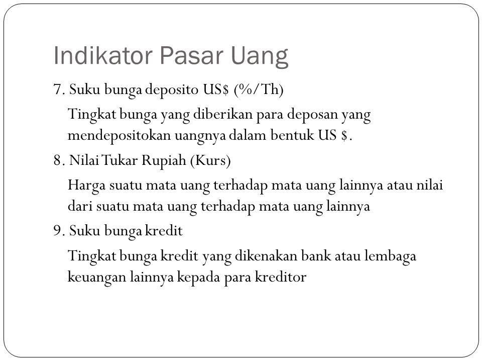 Indikator Pasar Uang 7.