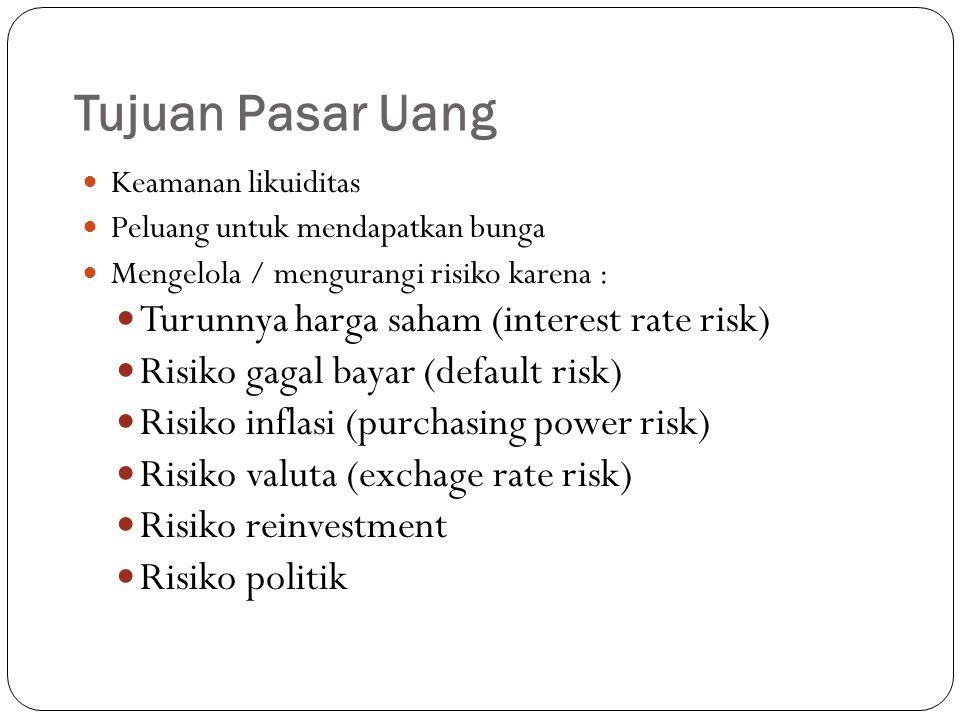 Tujuan Pasar Uang Keamanan likuiditas Peluang untuk mendapatkan bunga Mengelola / mengurangi risiko karena : Turunnya harga saham (interest rate risk) Risiko gagal bayar (default risk) Risiko inflasi (purchasing power risk) Risiko valuta (exchage rate risk) Risiko reinvestment Risiko politik