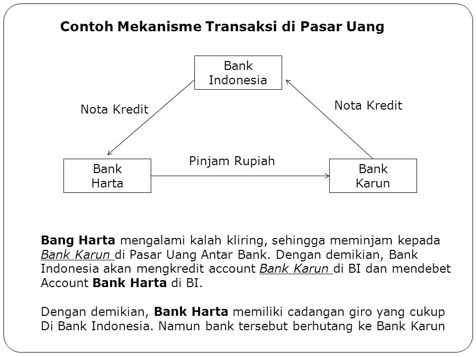 Instrumen Pasar Uang CCall Money / pasar uang antar bank SSertifikat Bank Indonesia (SBI) SSurat Berharga PasarUang (SBPU) SSertifikat Deposito BBanker's Acceptance RRepurchasement Agreement (Repo) RRevolving Underwriting Facility (RUF) SSertifikat Bank Indonesia (SBI) SSurat Berharga Pasar Uang (SBPU) CCommercial Paper