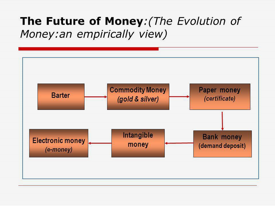 (2)Money and Prices Perkembangan (M2) 2002-2005 Perkembangan Inflasi 2002-2005