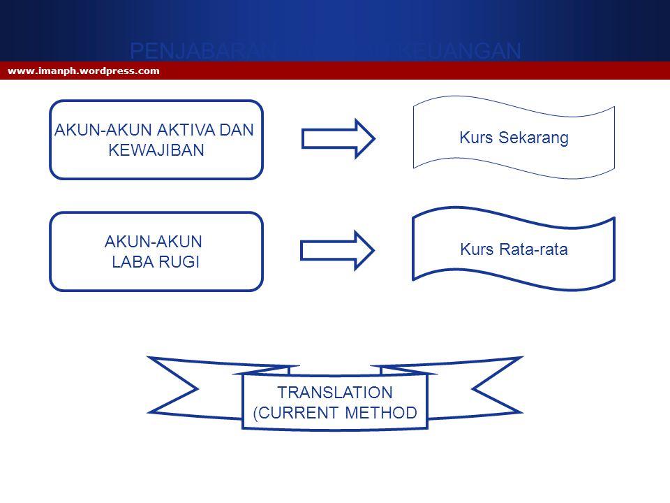 www.imanph.wordpress.com AKUN-AKUN AKTIVA DAN KEWAJIBAN Kurs Sekarang AKUN-AKUN LABA RUGI Kurs Rata-rata PENJABARAN LAPORAN KEUANGAN TRANSLATION (CURR