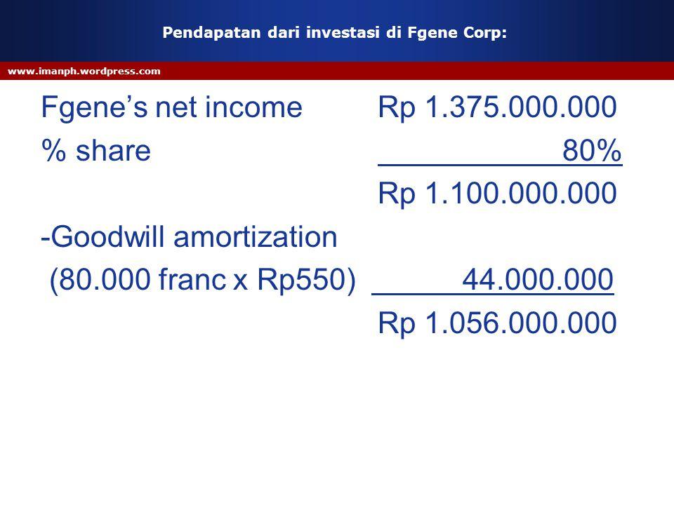 www.imanph.wordpress.com Fgene's net incomeRp 1.375.000.000 % share 80% Rp 1.100.000.000 -Goodwill amortization (80.000 franc x Rp550) 44.000.000 Rp 1