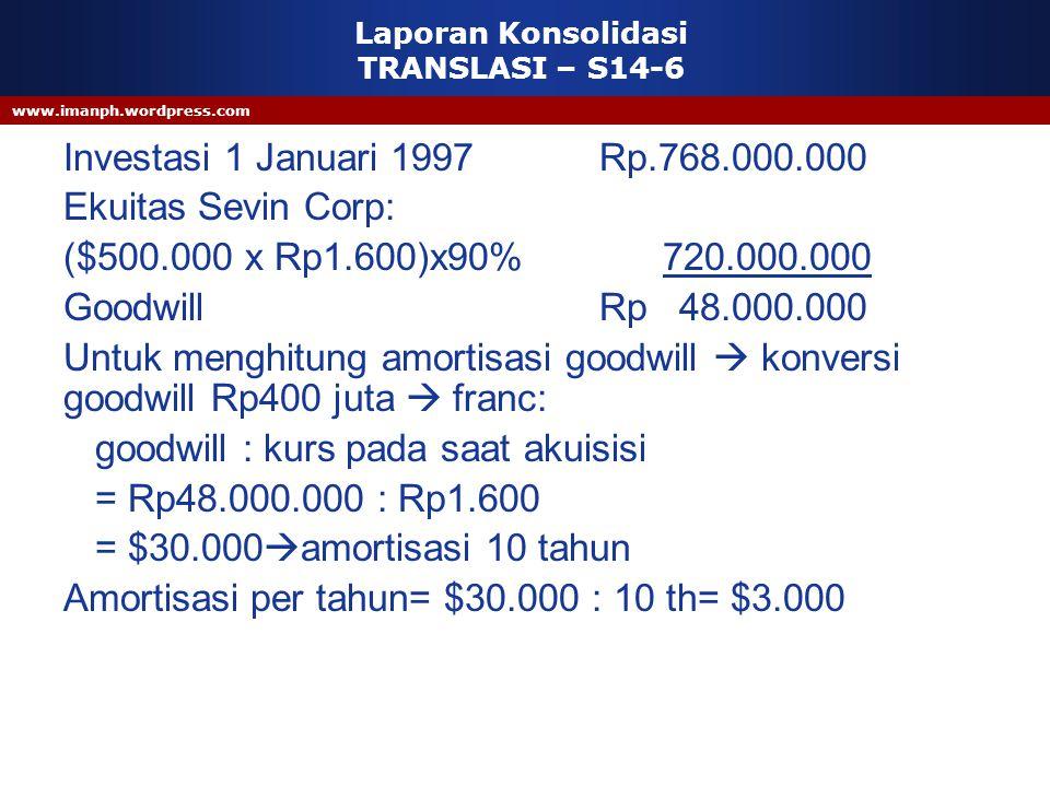 www.imanph.wordpress.com Laporan Konsolidasi TRANSLASI – S14-6 Investasi 1 Januari 1997 Rp.768.000.000 Ekuitas Sevin Corp: ($500.000 x Rp1.600)x90% 72