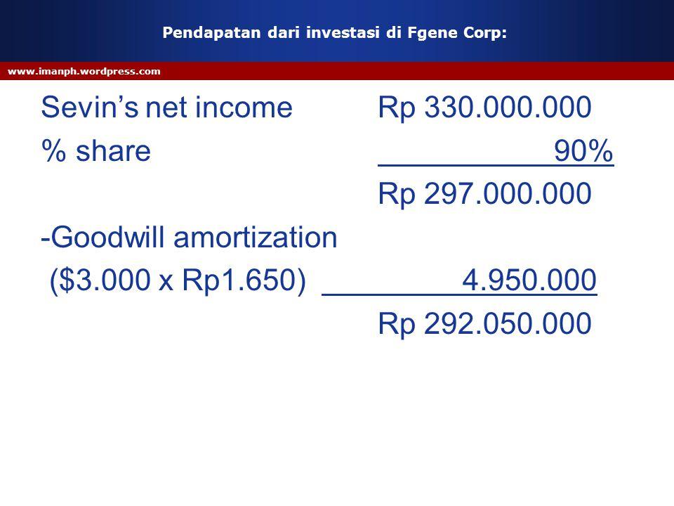 www.imanph.wordpress.com Sevin's net incomeRp 330.000.000 % share 90% Rp 297.000.000 -Goodwill amortization ($3.000 x Rp1.650) 4.950.000 Rp 292.050.00