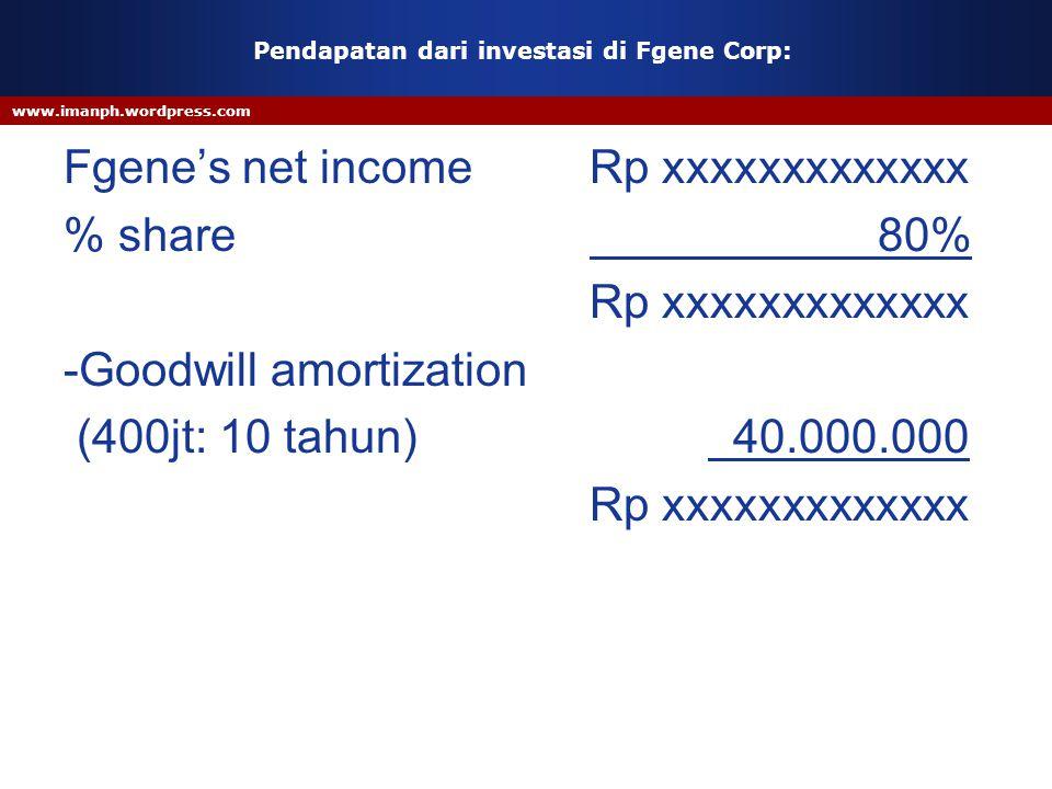 www.imanph.wordpress.com Fgene's net incomeRp xxxxxxxxxxxxx % share 80% Rp xxxxxxxxxxxxx -Goodwill amortization (400jt: 10 tahun) 40.000.000 Rp xxxxxx