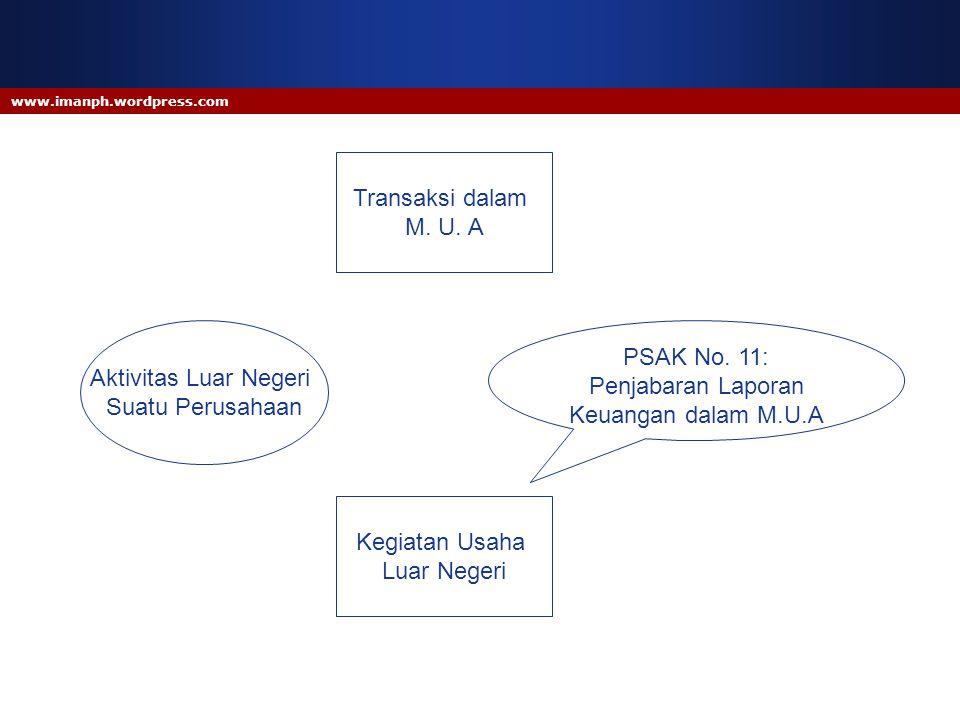 www.imanph.wordpress.com Aktivitas Luar Negeri Suatu Perusahaan Transaksi dalam M. U. A Kegiatan Usaha Luar Negeri PSAK No. 11: Penjabaran Laporan Keu