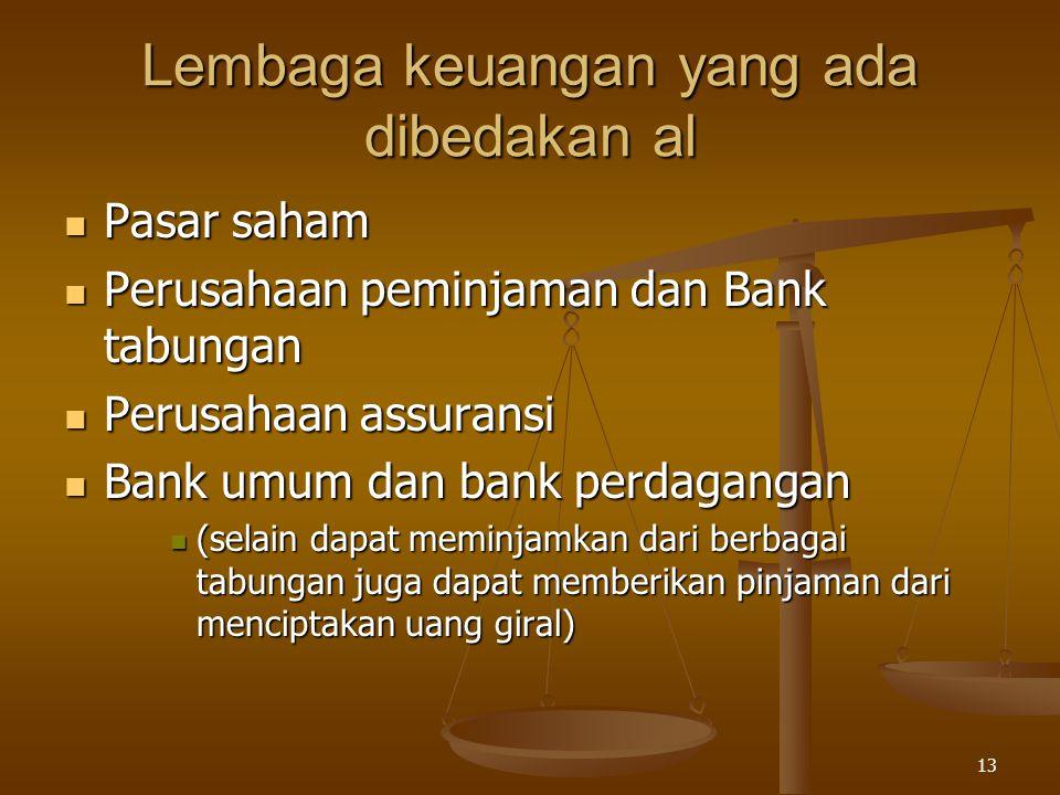 13 Lembaga keuangan yang ada dibedakan al Pasar saham Pasar saham Perusahaan peminjaman dan Bank tabungan Perusahaan peminjaman dan Bank tabungan Peru