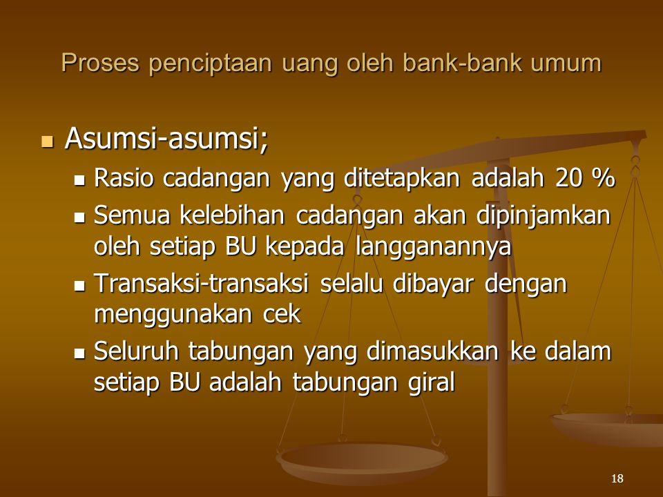18 Proses penciptaan uang oleh bank-bank umum Asumsi-asumsi; Asumsi-asumsi; Rasio cadangan yang ditetapkan adalah 20 % Rasio cadangan yang ditetapkan