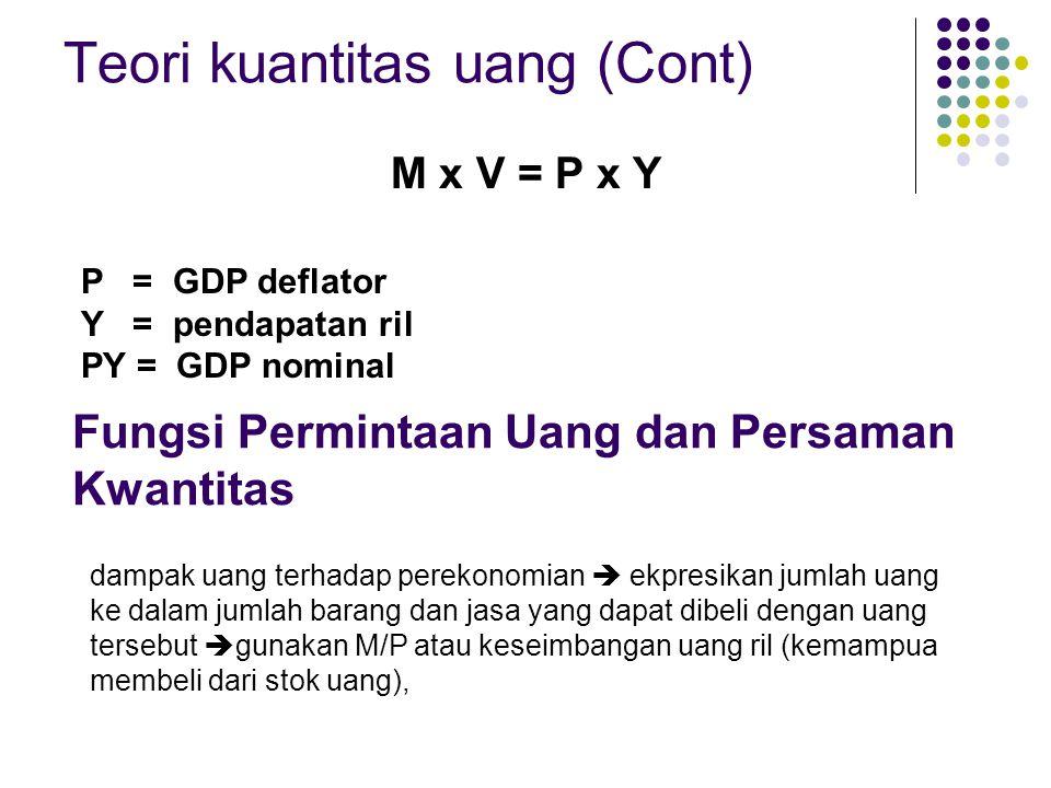 M x V = P x Y P = GDP deflator Y = pendapatan ril PY = GDP nominal Teori kuantitas uang (Cont) Fungsi Permintaan Uang dan Persaman Kwantitas dampak ua
