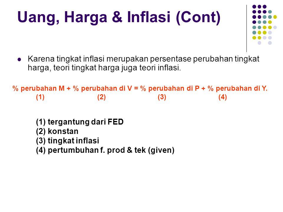 Karena tingkat inflasi merupakan persentase perubahan tingkat harga, teori tingkat harga juga teori inflasi. % perubahan M + % perubahan di V = % peru