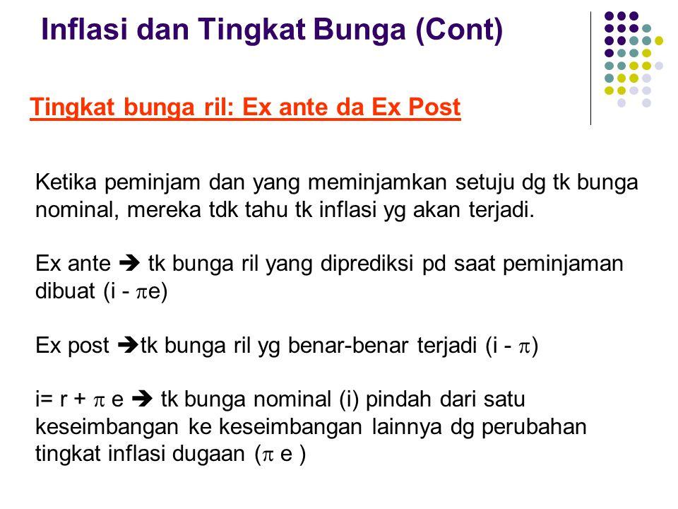 Inflasi dan Tingkat Bunga (Cont) Tingkat bunga ril: Ex ante da Ex Post Ketika peminjam dan yang meminjamkan setuju dg tk bunga nominal, mereka tdk tah