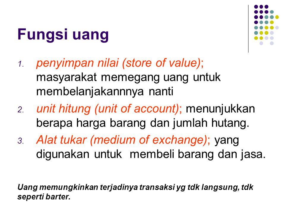 Fungsi uang 1. penyimpan nilai (store of value); masyarakat memegang uang untuk membelanjakannnya nanti 2. unit hitung (unit of account); menunjukkan