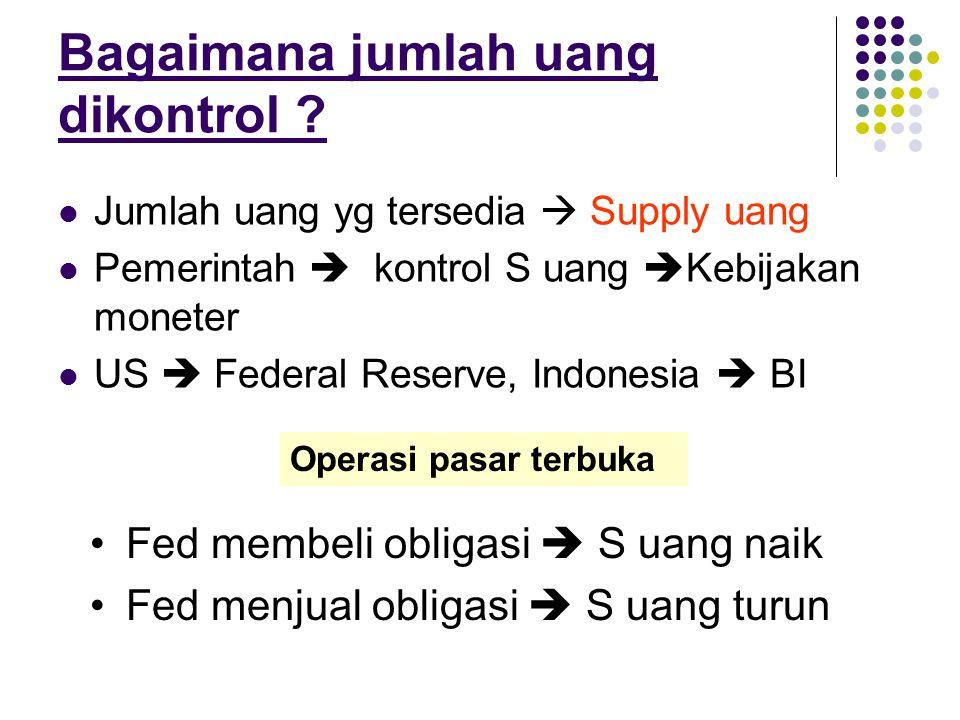 Bagaimana jumlah uang dikontrol ? Jumlah uang yg tersedia  Supply uang Pemerintah  kontrol S uang  Kebijakan moneter US  Federal Reserve, Indonesi