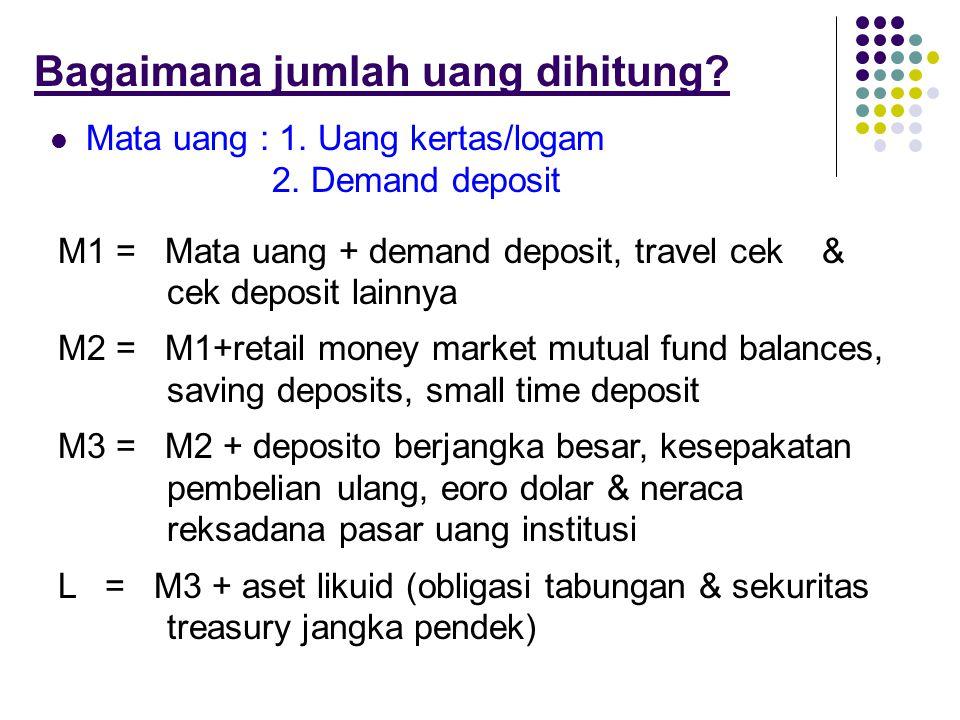 Bagaimana jumlah uang dihitung? Mata uang : 1. Uang kertas/logam 2. Demand deposit M1 = Mata uang + demand deposit, travel cek & cek deposit lainnya M