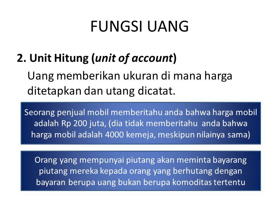 FUNGSI UANG 3.