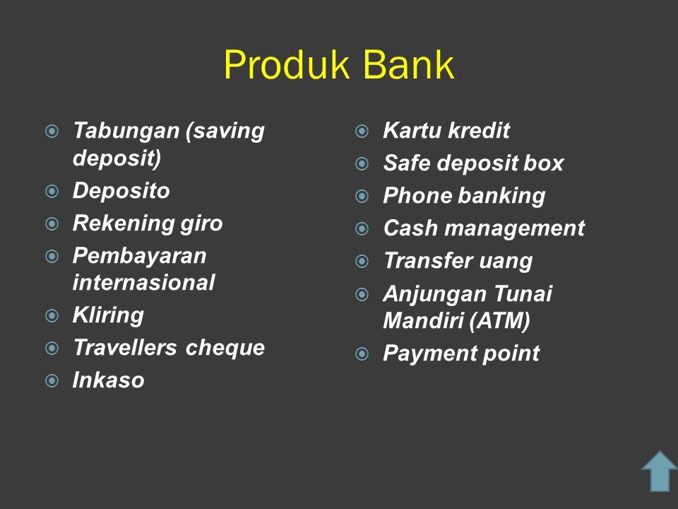 Produk Bank  Tabungan (saving deposit)  Deposito  Rekening giro  Pembayaran internasional  Kliring  Travellers cheque  Inkaso  Kartu kredit 