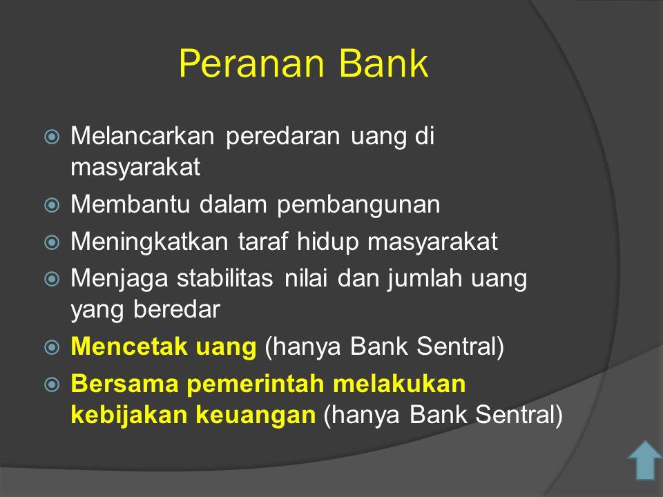 Peranan Bank  Melancarkan peredaran uang di masyarakat  Membantu dalam pembangunan  Meningkatkan taraf hidup masyarakat  Menjaga stabilitas nilai dan jumlah uang yang beredar  Mencetak uang (hanya Bank Sentral)  Bersama pemerintah melakukan kebijakan keuangan (hanya Bank Sentral)