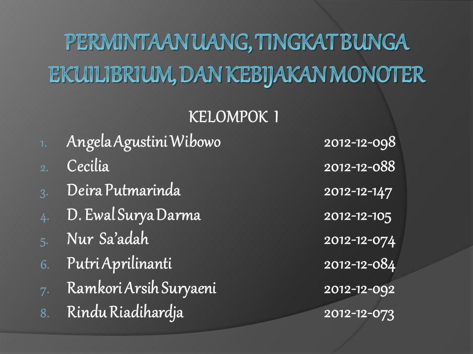 KELOMPOK I 1.Angela Agustini Wibowo 2012-12-098 2.