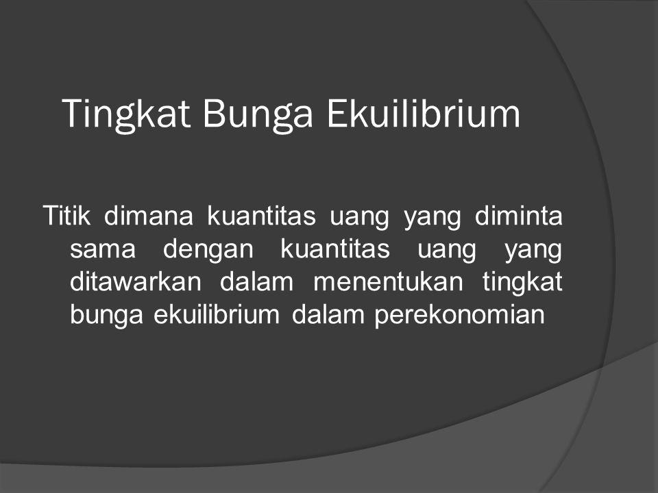 Determinan Permintaan Uang: Kajian Ulang  TABLE 11.1 Determinan Permintaan Uang  1.Tingkat bunga: r (efek negatif menyebabkan permintaan uang meland