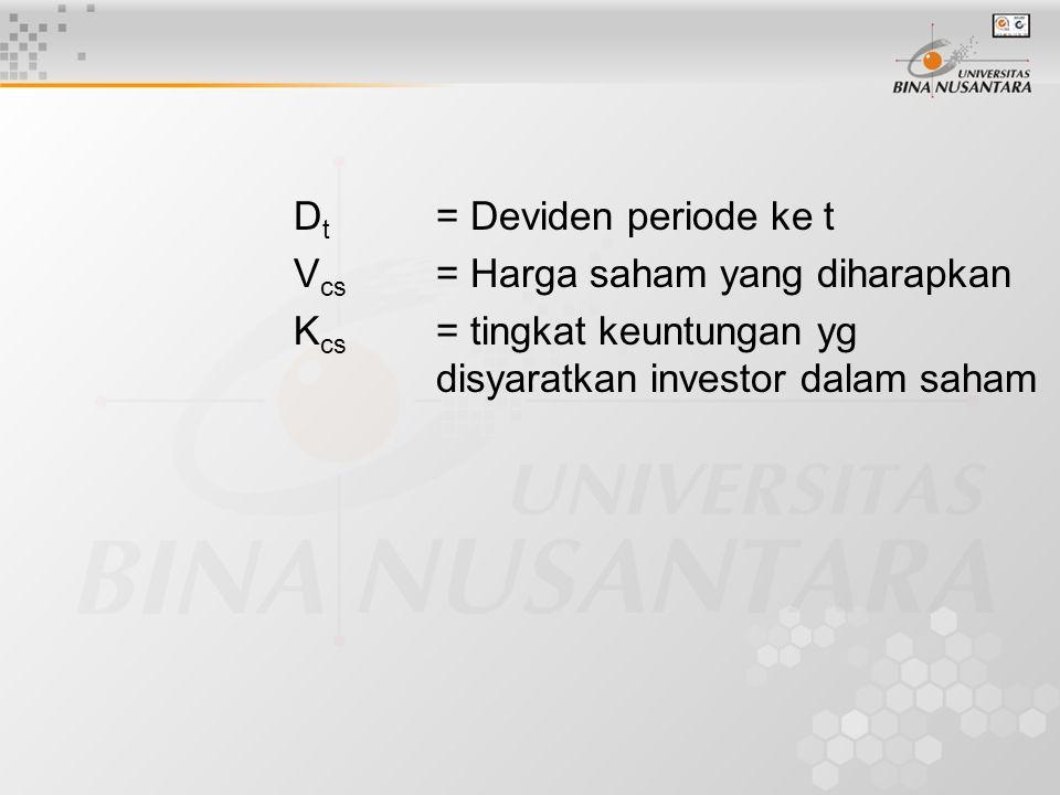 D t = Deviden periode ke t V cs = Harga saham yang diharapkan K cs = tingkat keuntungan yg disyaratkan investor dalam saham