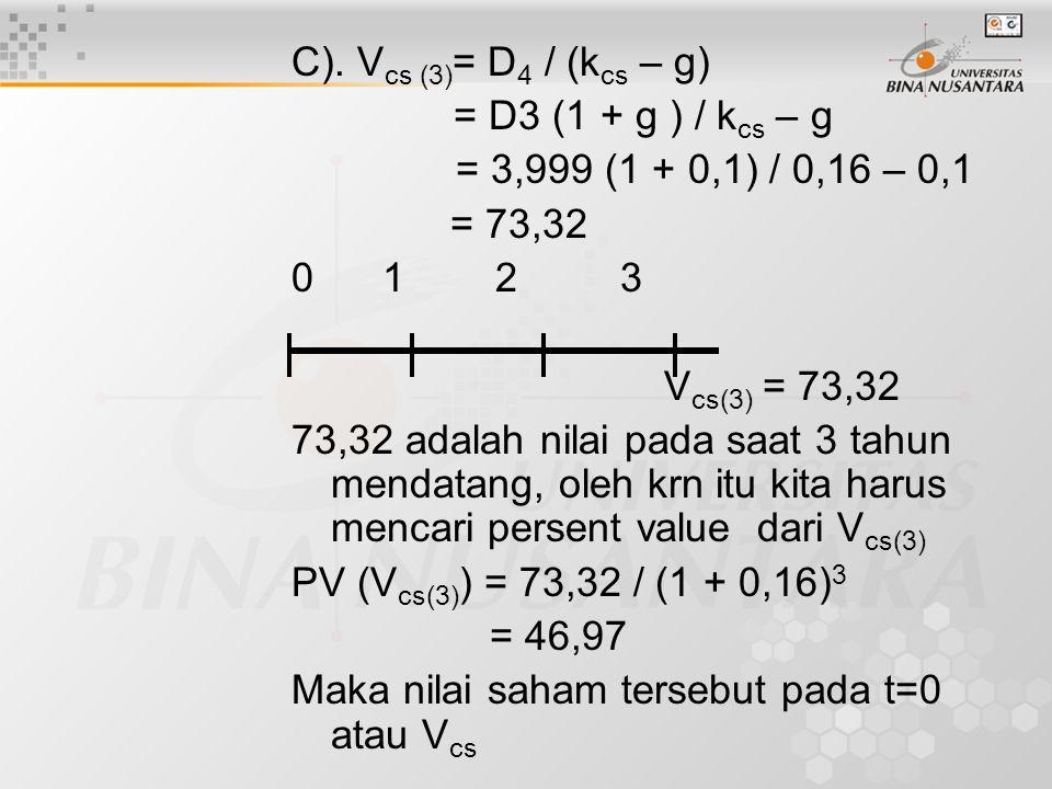 C). V cs (3) = D 4 / (k cs – g) = D3 (1 + g ) / k cs – g = 3,999 (1 + 0,1) / 0,16 – 0,1 = 73,32 0 1 2 3 V cs(3) = 73,32 73,32 adalah nilai pada saat 3
