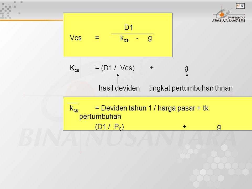 D1 Vcs=k cs - g K cs = (D1 / Vcs) + g hasil deviden tingkat pertumbuhan thnan k cs = Deviden tahun 1 / harga pasar + tk pertumbuhan (D1 / P 0 ) + g