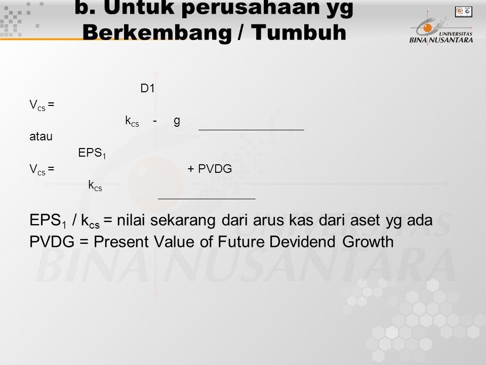 b. Untuk perusahaan yg Berkembang / Tumbuh D1 V cs = k cs - g atau EPS 1 V cs = + PVDG k cs EPS 1 / k cs = nilai sekarang dari arus kas dari aset yg a