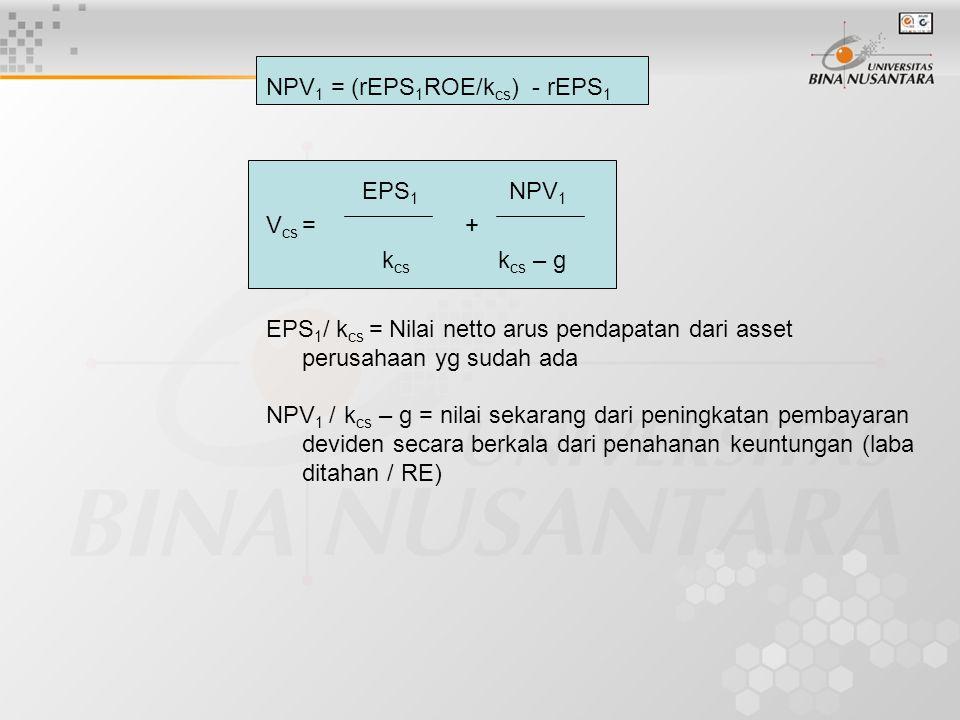 NPV 1 = (rEPS 1 ROE/k cs ) - rEPS 1 EPS 1 NPV 1 V cs = + k cs k cs – g EPS 1 / k cs = Nilai netto arus pendapatan dari asset perusahaan yg sudah ada N