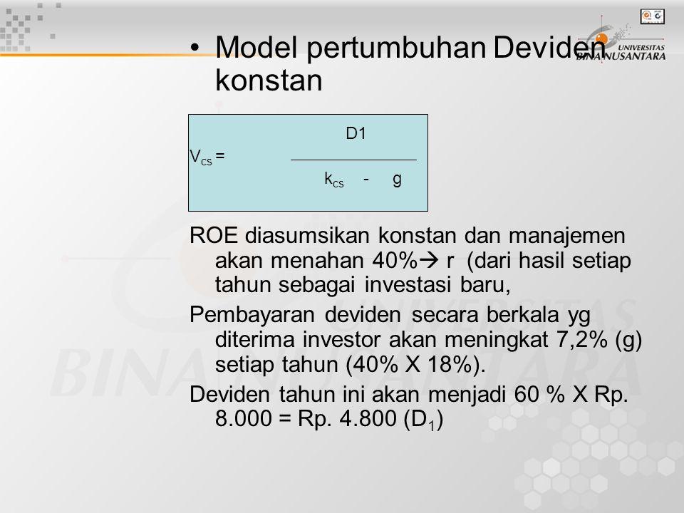 Model pertumbuhan Deviden konstan D1 V cs = k cs - g ROE diasumsikan konstan dan manajemen akan menahan 40%  r (dari hasil setiap tahun sebagai inves