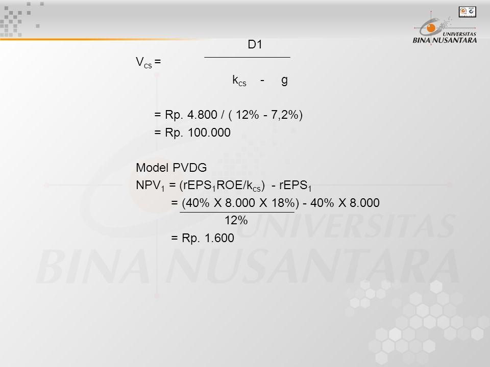 D1 V cs = k cs - g = Rp. 4.800 / ( 12% - 7,2%) = Rp. 100.000 Model PVDG NPV 1 = (rEPS 1 ROE/k cs ) - rEPS 1 = (40% X 8.000 X 18%) - 40% X 8.000 12% =