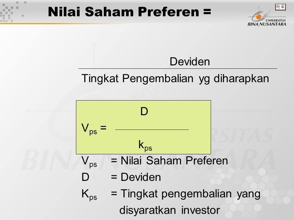 Nilai Saham Preferen = Deviden Tingkat Pengembalian yg diharapkan D V ps = k ps V ps = Nilai Saham Preferen D= Deviden K ps = Tingkat pengembalian yan