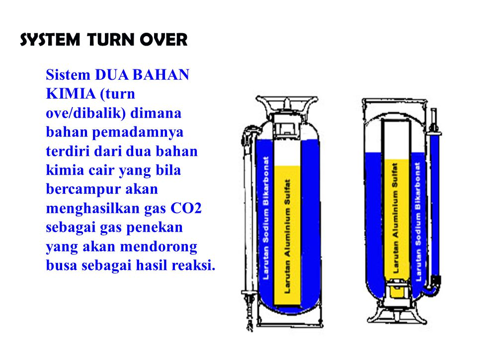SYSTEM TURN OVER Sistem DUA BAHAN KIMIA (turn ove/dibalik) dimana bahan pemadamnya terdiri dari dua bahan kimia cair yang bila bercampur akan menghasi