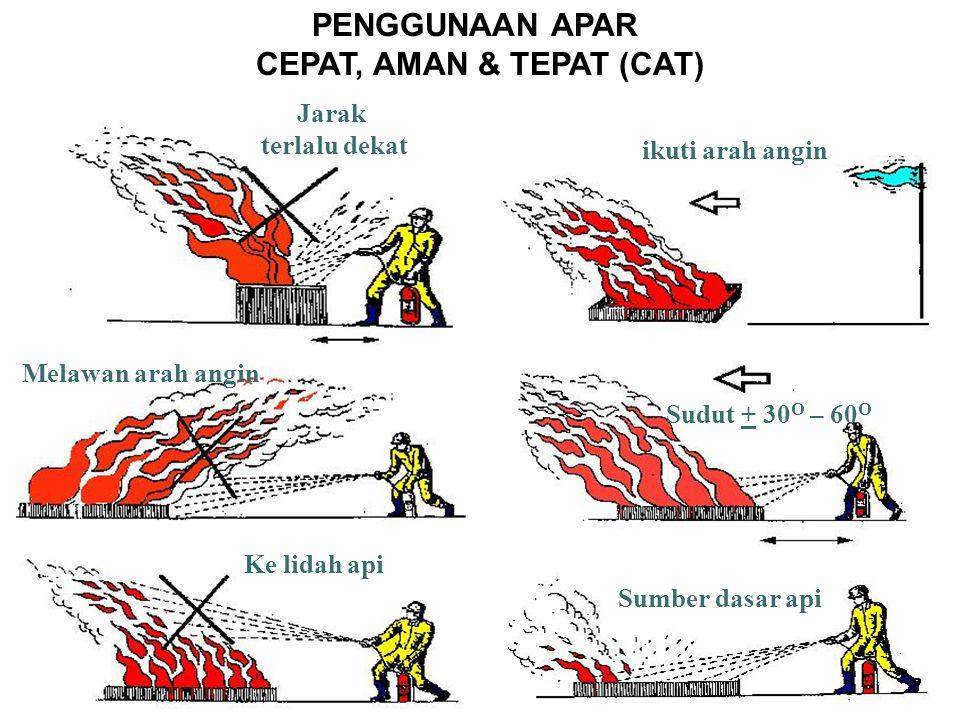 PENGGUNAAN APAR CEPAT, AMAN & TEPAT (CAT) ikuti arah angin Sudut + 30 O – 60 O Sumber dasar api Jarak terlalu dekat Melawan arah angin Ke lidah api