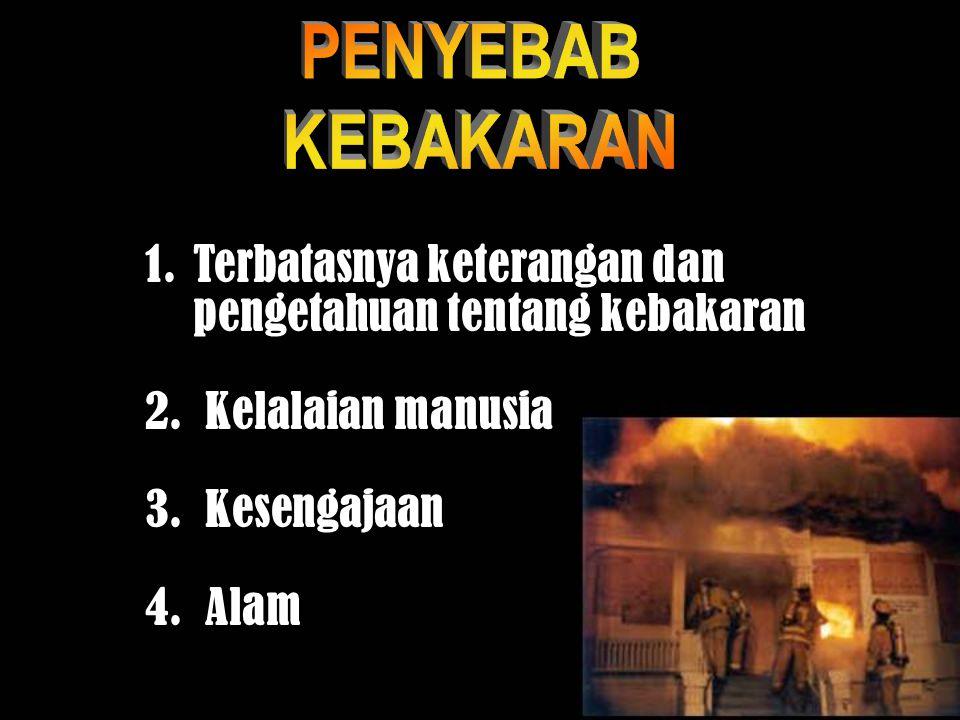 1.Terbatasnya keterangan dan pengetahuan tentang kebakaran 2. Kelalaian manusia 3. Kesengajaan 4. Alam