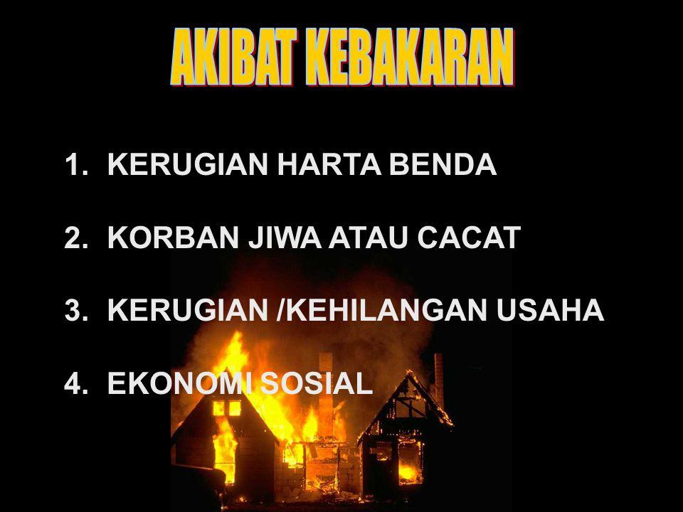 1.Kebakaran tidak akan dihapus dari muka bumi karena api merupakan bagian dari kehidupan.