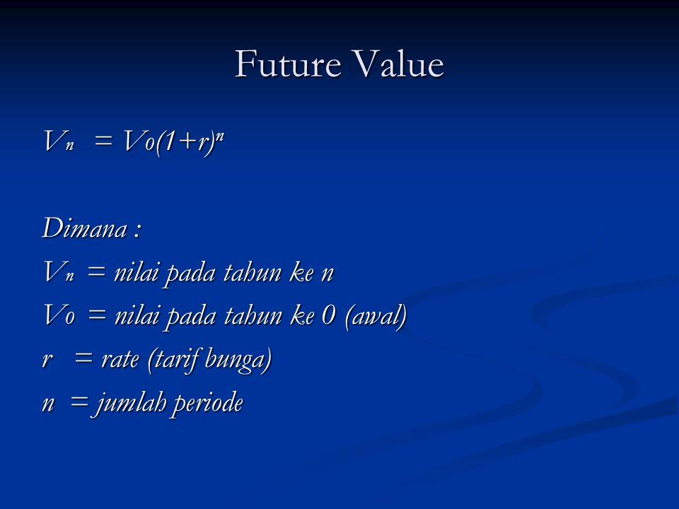 Future Value V n = V 0 (1+r) n Dimana : V n = nilai pada tahun ke n V 0 = nilai pada tahun ke 0 (awal) r = rate (tarif bunga) n = jumlah periode