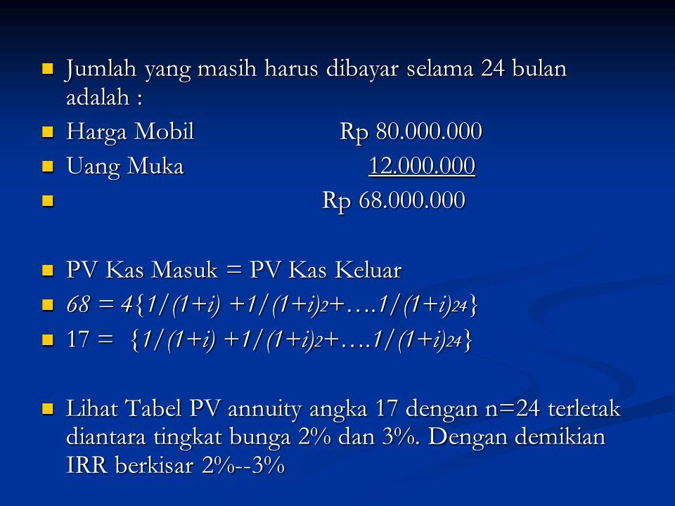 Tingkat Discount Angsuran PV angsuran Tingkat Discount Angsuran PV angsuran bunga factor per bulan bunga factor per bulan ---------- ----------- ------------ ---------------- ---------- ----------- ------------ ---------------- 2% 18.914 4.000.000 75.656.000 2% 18.914 4.000.000 75.656.000 3% 16.936 4.000.000 67.744.000 3% 16.936 4.000.000 67.744.000 1% 7.912.000 1% 7.912.000 Bila kita gunakan bunga 2% maka PV angsuran masih 7.656.000 lebih besar dari Rp 68.000.000.