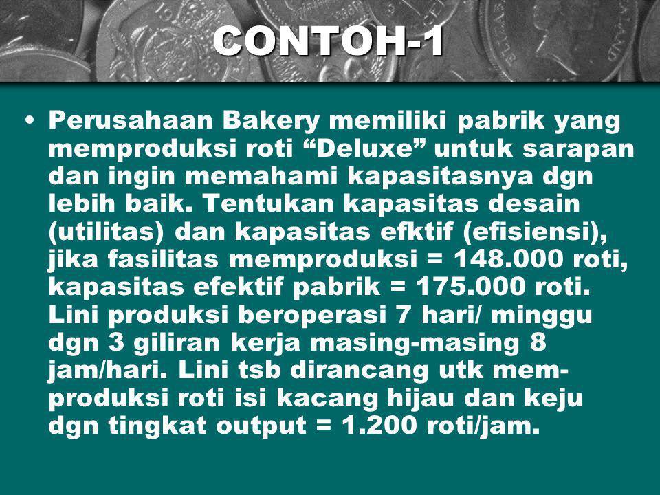 """CONTOH-1 Perusahaan Bakery memiliki pabrik yang memproduksi roti """"Deluxe"""" untuk sarapan dan ingin memahami kapasitasnya dgn lebih baik. Tentukan kapas"""