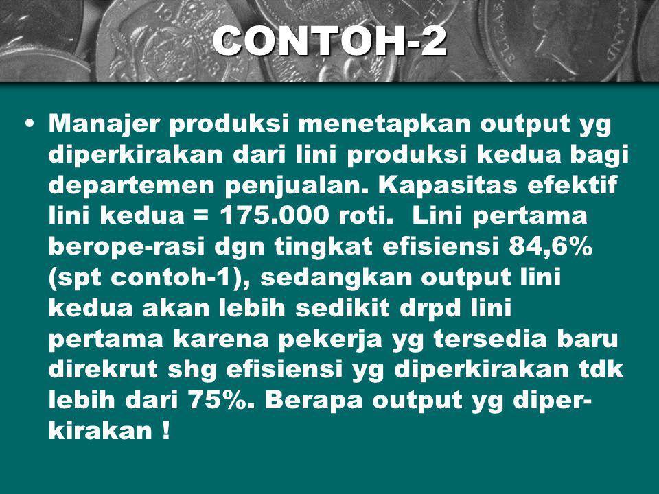 CONTOH-2 Manajer produksi menetapkan output yg diperkirakan dari lini produksi kedua bagi departemen penjualan. Kapasitas efektif lini kedua = 175.000