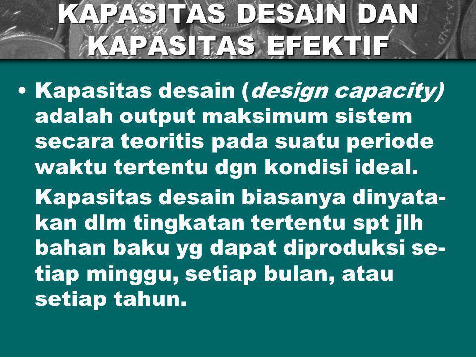 KAPASITAS DESAIN DAN KAPASITAS EFEKTIF Kapasitas desain (design capacity) adalah output maksimum sistem secara teoritis pada suatu periode waktu terte