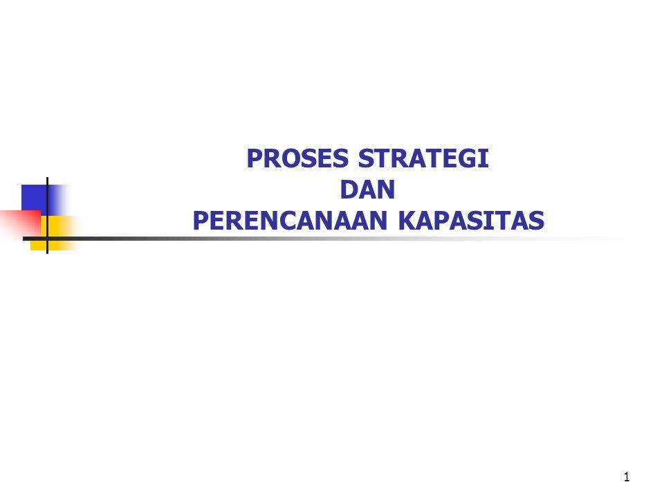 Proses Strategi A.