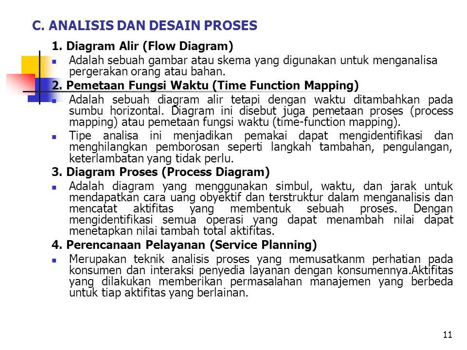 C. ANALISIS DAN DESAIN PROSES 1. Diagram Alir (Flow Diagram) Adalah sebuah gambar atau skema yang digunakan untuk menganalisa pergerakan orang atau ba