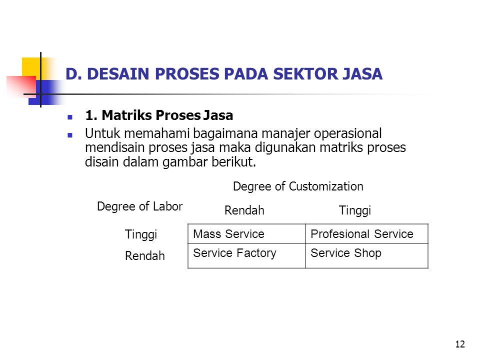 D. DESAIN PROSES PADA SEKTOR JASA 1. Matriks Proses Jasa Untuk memahami bagaimana manajer operasional mendisain proses jasa maka digunakan matriks pro