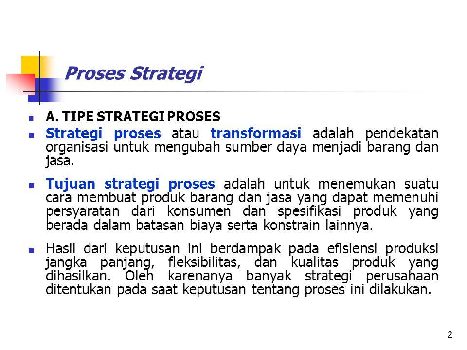 Proses Strategi A. TIPE STRATEGI PROSES Strategi proses atau transformasi adalah pendekatan organisasi untuk mengubah sumber daya menjadi barang dan j