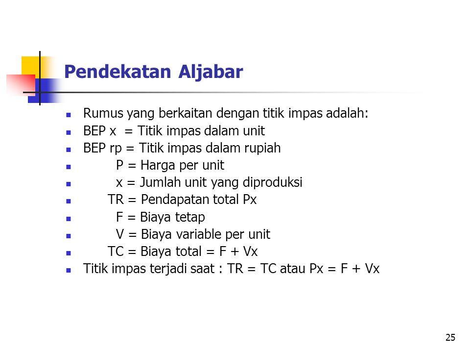 Pendekatan Aljabar Rumus yang berkaitan dengan titik impas adalah: BEP x = Titik impas dalam unit BEP rp = Titik impas dalam rupiah P = Harga per unit