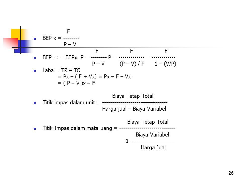 F BEP x = -------- P – V F F F BEP rp = BEPx. P = -------- P = ------------- = ------------ P – V (P – V) / P 1 – (V/P) Laba = TR – TC = Px – ( F + Vx