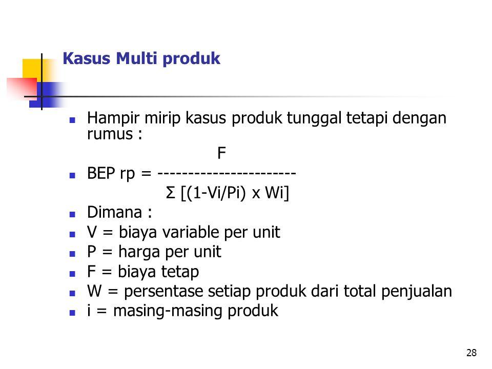 Kasus Multi produk Hampir mirip kasus produk tunggal tetapi dengan rumus : F BEP rp = ----------------------- Σ [(1-Vi/Pi) x Wi] Dimana : V = biaya va