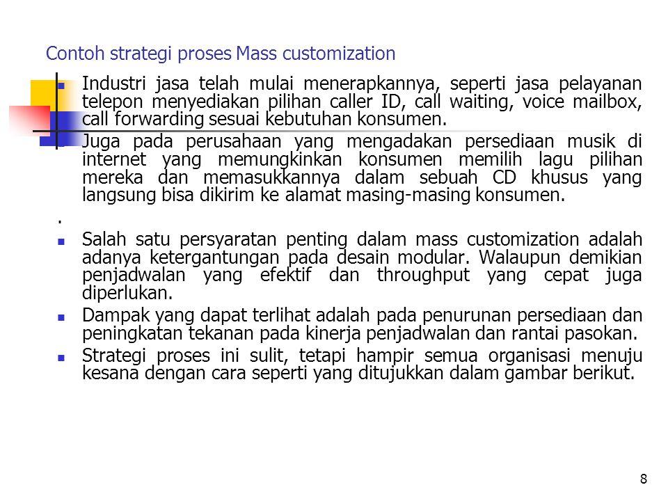 Contoh strategi proses Mass customization Industri jasa telah mulai menerapkannya, seperti jasa pelayanan telepon menyediakan pilihan caller ID, call
