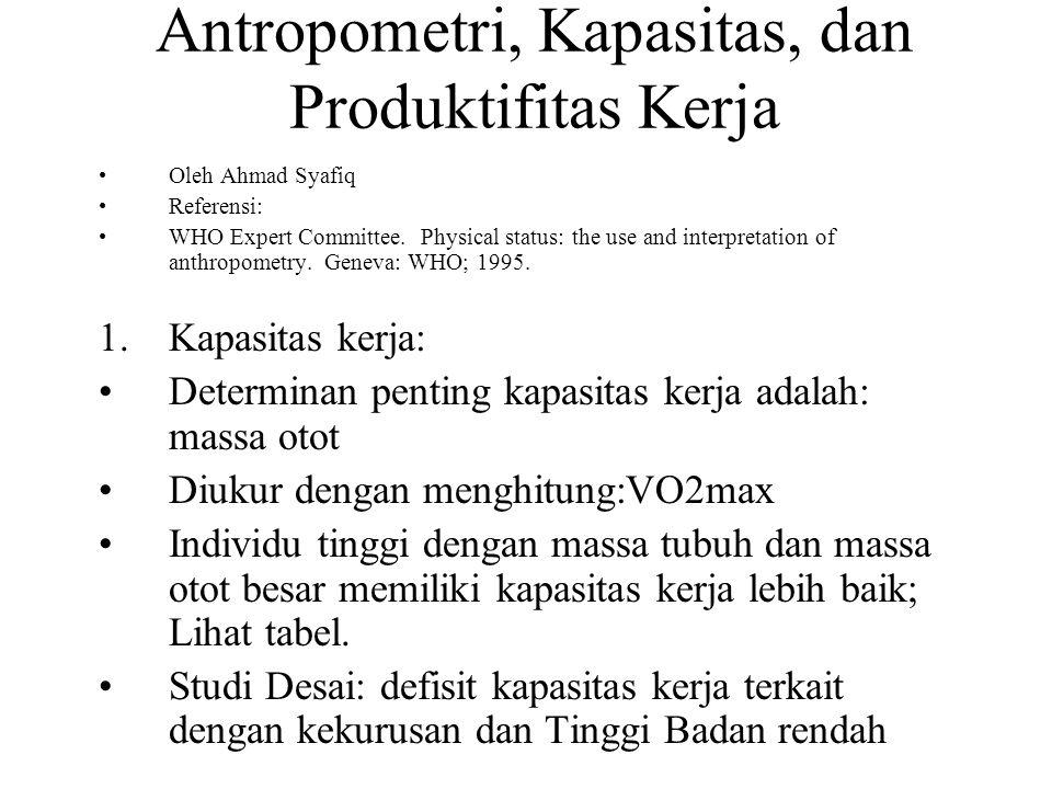 Antropometri, Kapasitas, dan Produktifitas Kerja Oleh Ahmad Syafiq Referensi: WHO Expert Committee. Physical status: the use and interpretation of ant