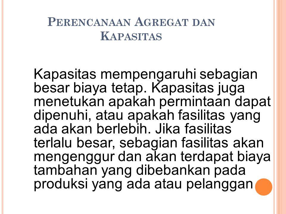 S TRATEGI P ERENCANAAN K APASITAS Lead Strategy Satu Tahap DEMANDDEMAND 1 2 3 TIME (TAHUN)